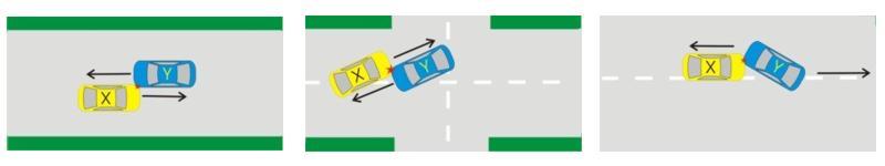 ДТП при встречном движении транспортных средств