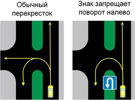 знак поворот налево