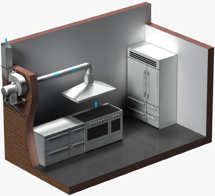 Вентиляционное оборудование для кухни: вытяжки